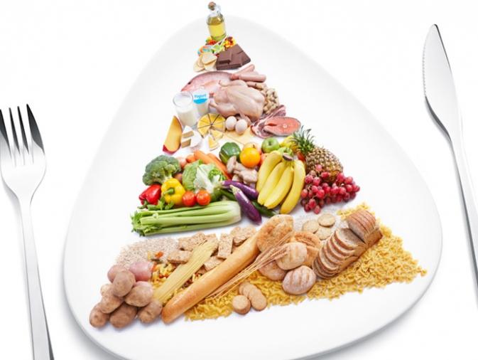 dieta da combinação